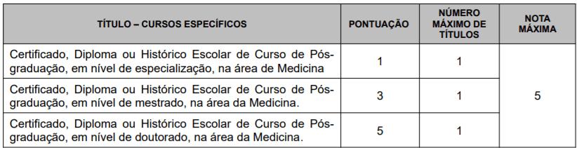 t2 5 - Processo seletivo Prefeitura de Bombinhas – SC: Inscrições Abertas