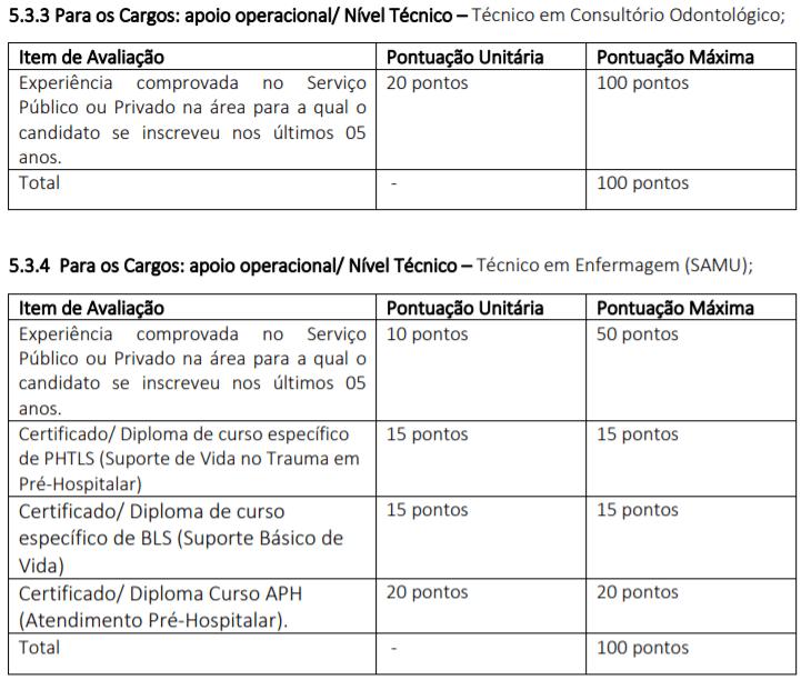 t2 6 - Processo Seletivo Prefeitura de Sapezal – MT: Inscrições Abertas