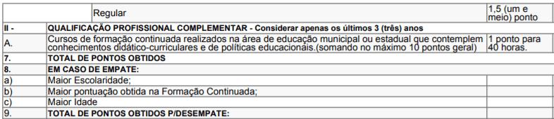 t2 7 - Processo Seletivo Prefeitura de Peixoto de Azevedo-MT: Inscrições encerradas para professores
