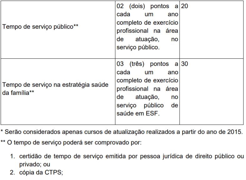 t2 8 - Processo Seletivo Prefeitura de Triunfo-RS: Inscrições encerradas
