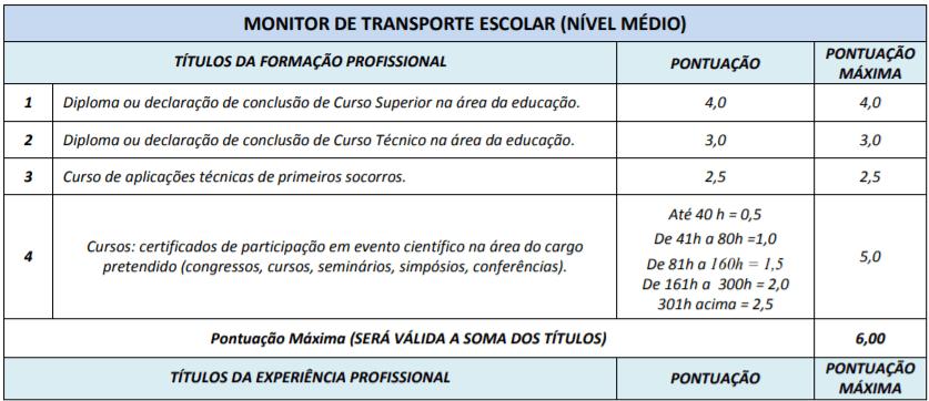 t3 1 - Processo Seletivo Prefeitura de Padre Bernardo – GO: Inscrições encerradas