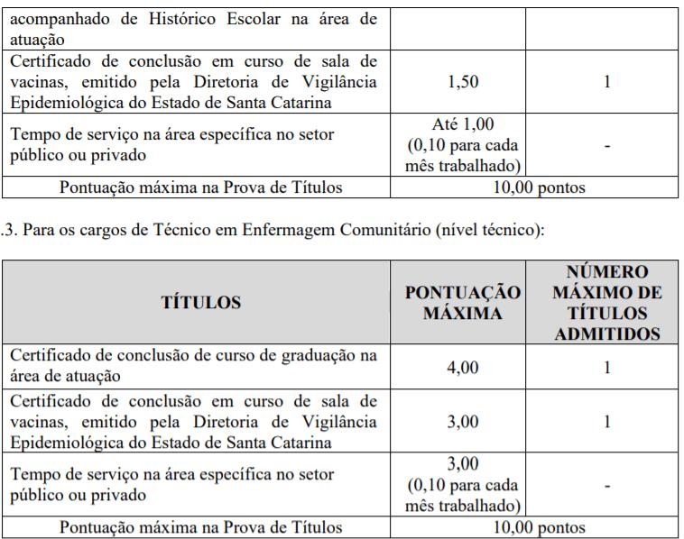 t3 2 - Processo Seletivo Prefeitura de Concórdia – SC: Inscrições abertas