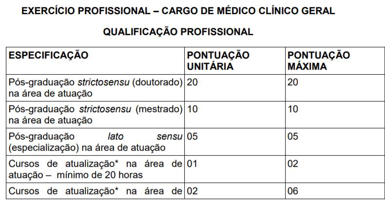 t3 3 - Processo Seletivo Prefeitura de Triunfo-RS: Inscrições encerradas