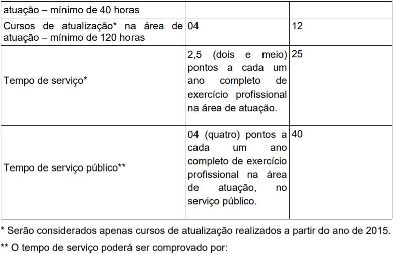 t4 2 - Processo Seletivo Prefeitura de Triunfo-RS: Inscrições encerradas