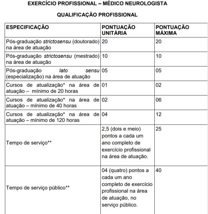 t7 - Processo Seletivo Prefeitura de Triunfo-RS: Inscrições encerradas
