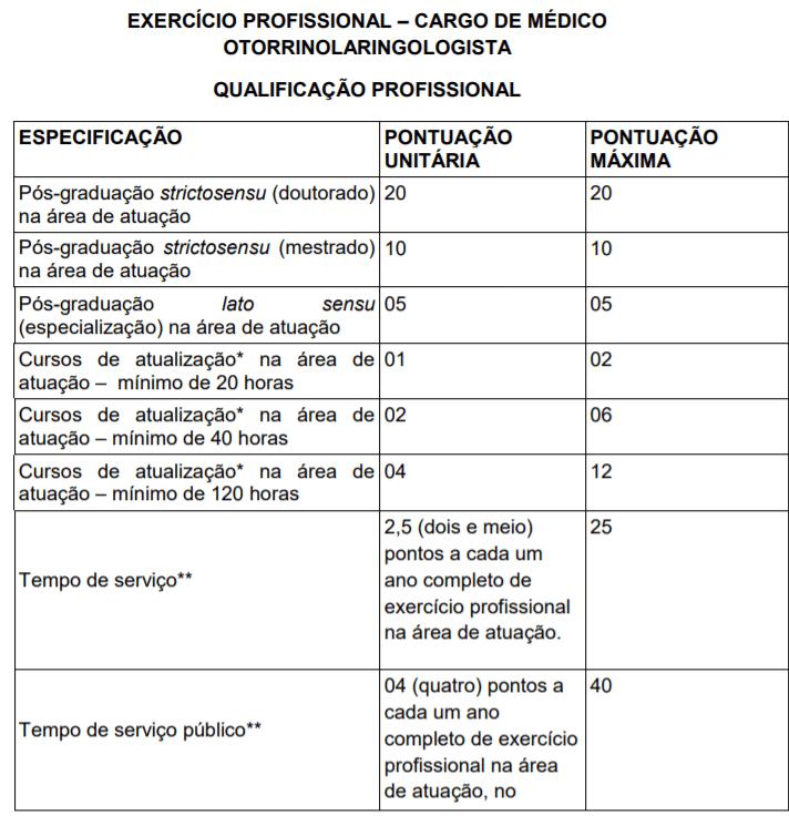 t8 - Processo Seletivo Prefeitura de Triunfo-RS: Inscrições encerradas