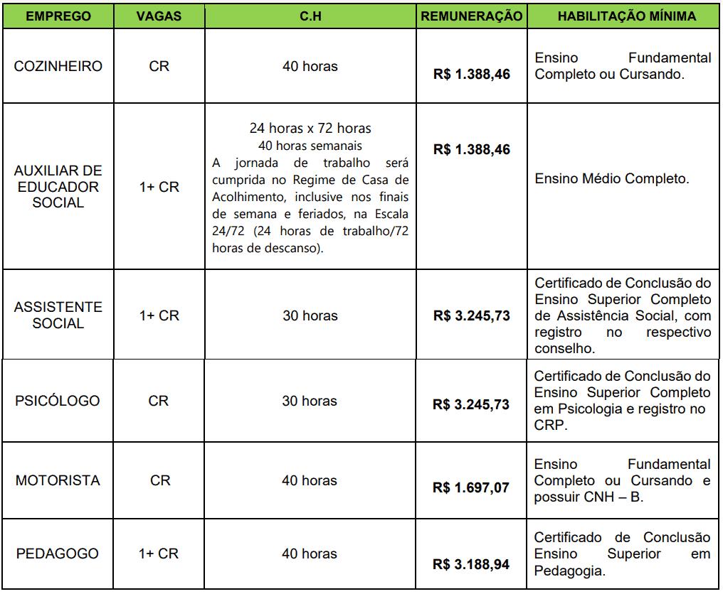8 - Processo seletivo Prefeitura Ciaca de Braço do Norte SC: Inscrições encerradas
