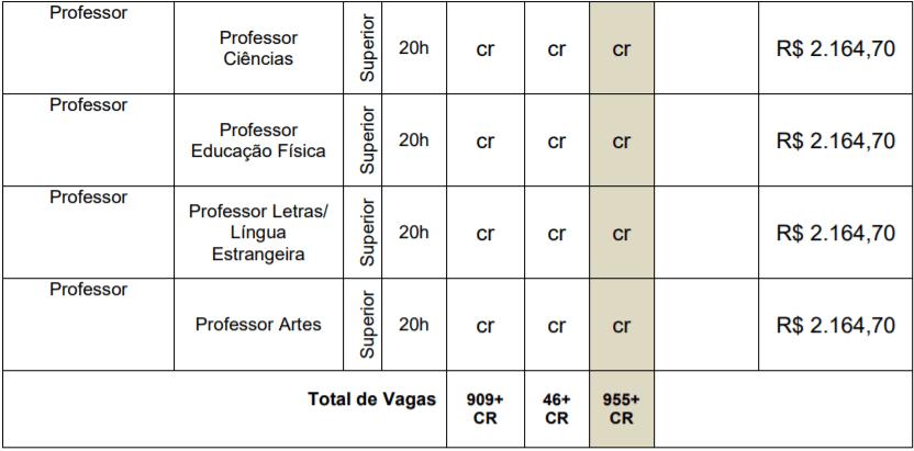 C3 9 - Processo Seletivo Prefeitura de Várzea Grande-MT: Inscrições abertas