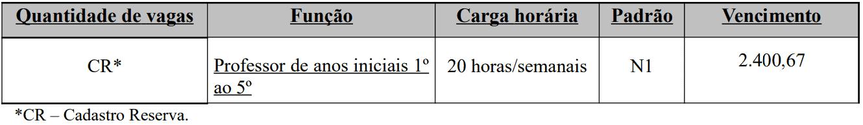 Captura de tela 2021 09 13 094526 - Processo seletivo Prefeitura de Flores da Cunha RS: Inscrições abertas