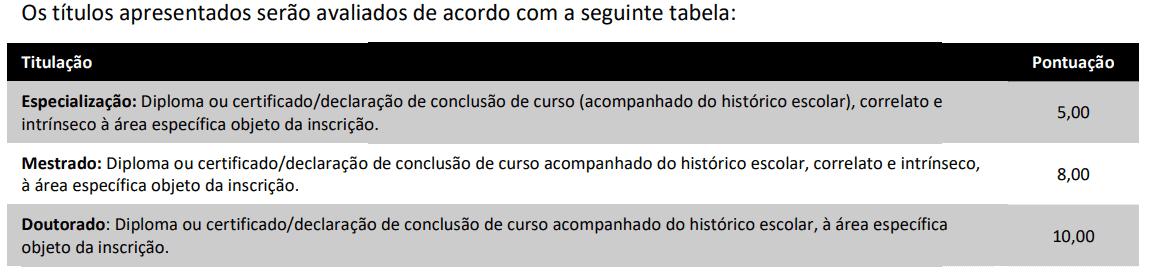 Captura de tela 2021 09 15 112432 - Concurso Prefeitura de Criciúma SC: Inscrições abertas