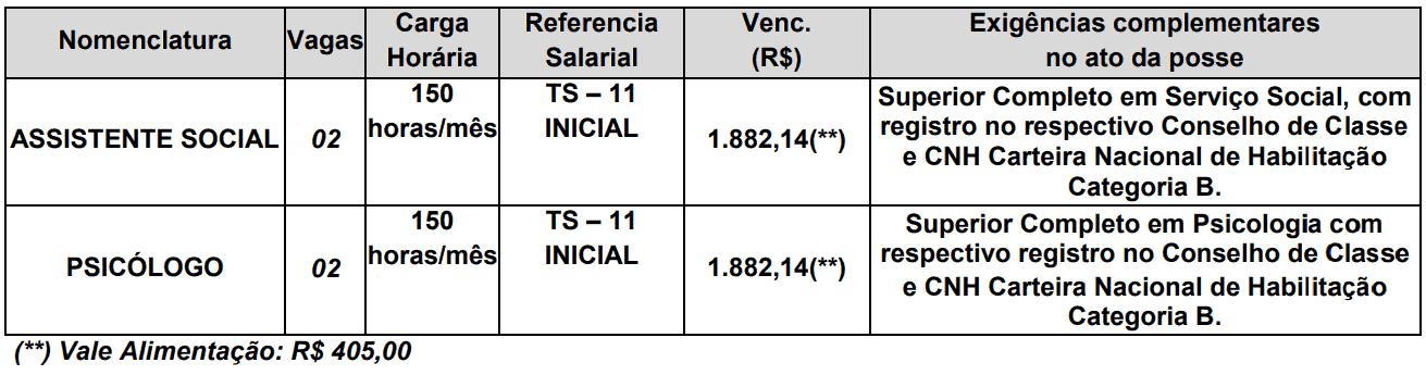 Captura de tela 2021 09 17 100128 - Processo seletivo Prefeitura de São Manuel SP: Inscrições encerradas