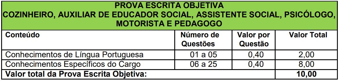 Captura de tela 2021 09 27 115200 - Processo seletivo Prefeitura Ciaca de Braço do Norte SC: Inscrições encerradas