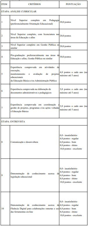 analise curricular sedf magisterio - Processo Seletivo SEDF: Saiu o Edital para Magistério Público