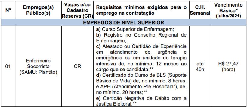 c1 1 - Processo Seletivo Prefeitura de Alvorada-RS: Inscrições Abertas