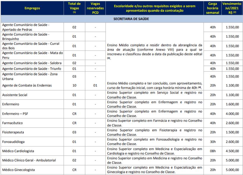 c1 11 - Processo Seletivo Prefeitura de Simão Dias – SE: Inscrições Abertas