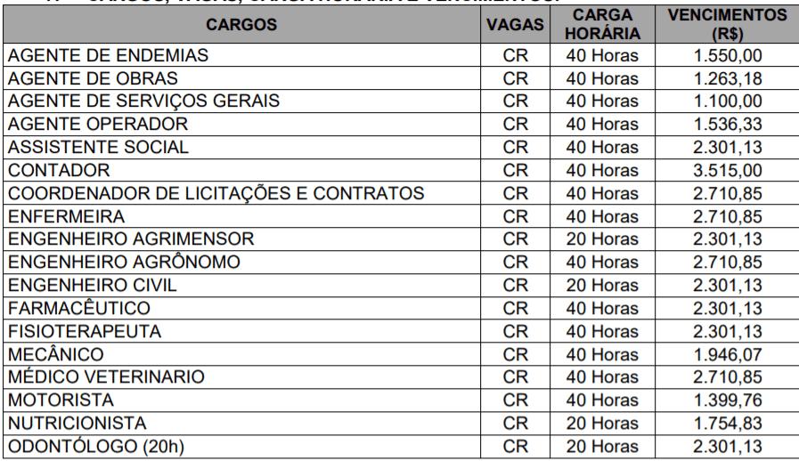 c1 12 - Processo Seletivo Prefeitura de Rio Fortuna-SC: Inscrições encerradas