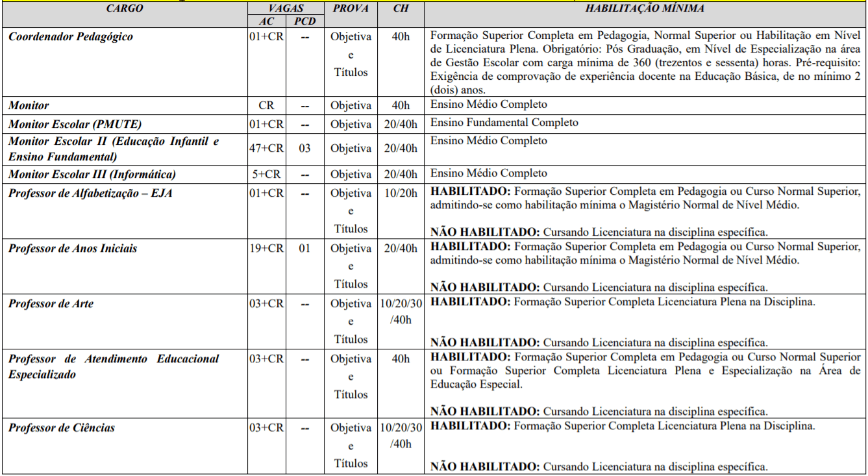 c1 13 - Processo Seletivo da Prefeitura de Brusque-SC: Inscrições encerradas