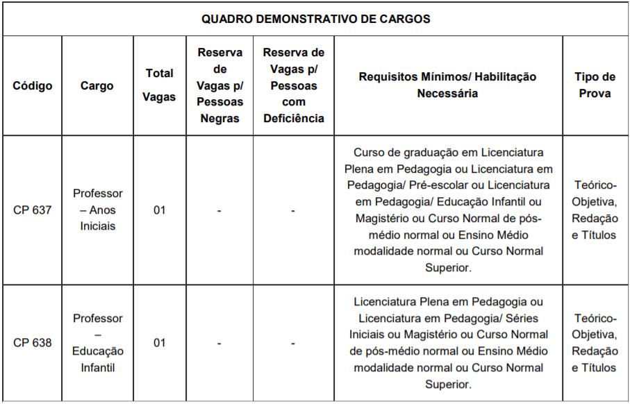 c1 17 - Concurso Público Prefeitura de Porto Alegre – RS: Inscrições abertas