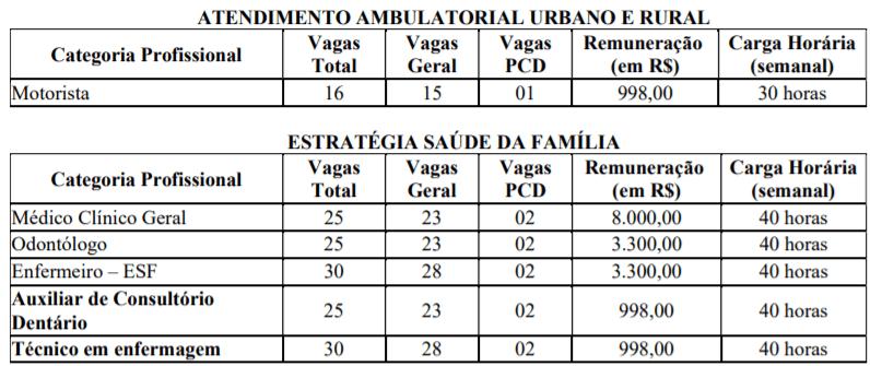 c1 18 - Processo Seletivo Prefeitura de Serra Talhada-PE: Inscrições encerradas