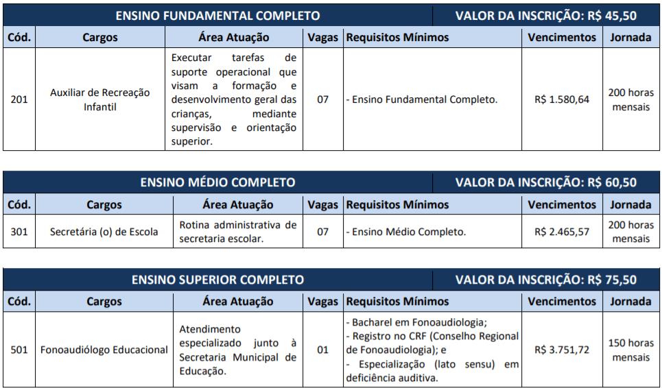 c1 5 - Concurso Prefeitura de Sumaré – SP: Inscrições Abertas