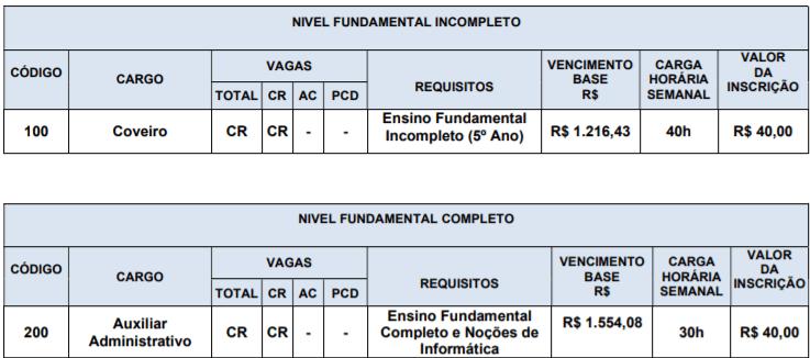 c1 6 - Concurso Prefeitura de Miguel Pereira – RJ: Inscrições Abertas para diversos cargos