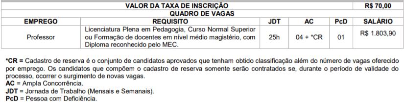 c1 9 - Processo Seletivo Prefeitura de Cerro Azul-PR: Inscrições abertas para professores