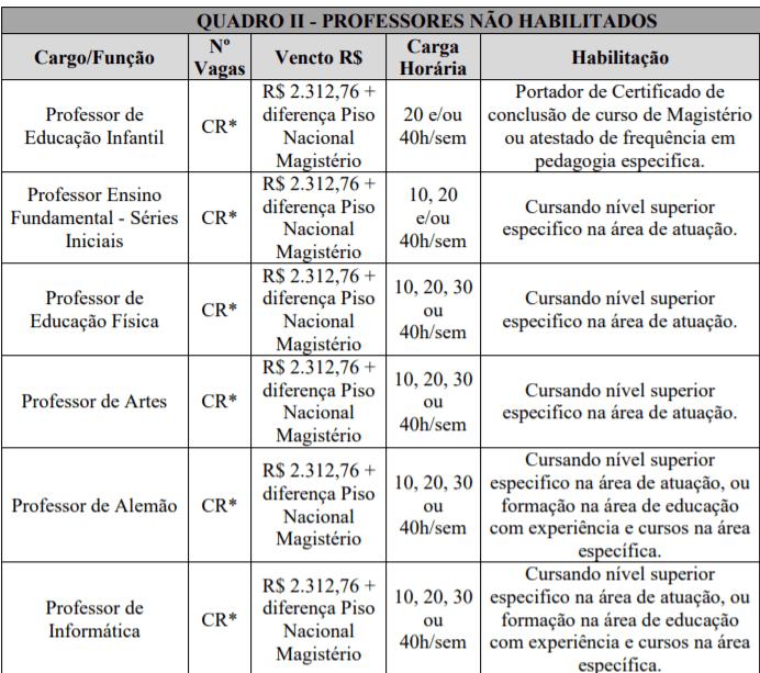 c2 1 - Processo Seletivo Prefeitura de Tunápolis–SC: Inscrições abertas