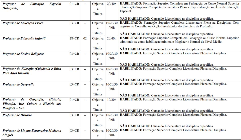 c2 10 - Processo Seletivo da Prefeitura de Brusque-SC: Inscrições encerradas