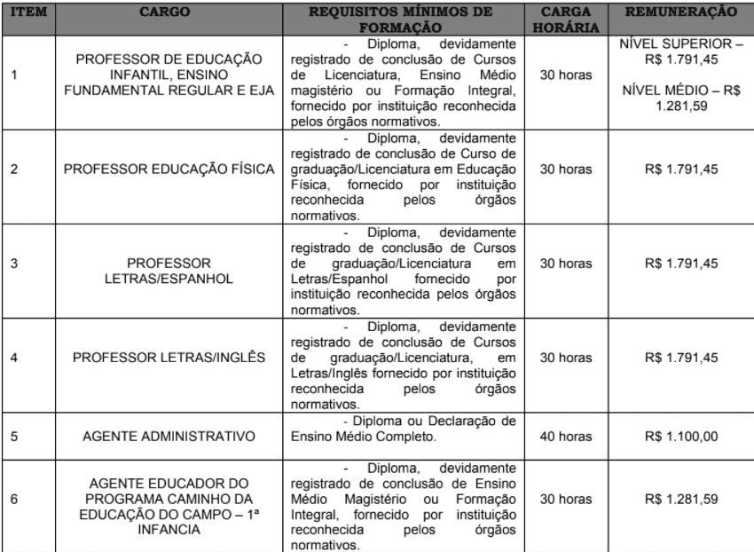 c2 15 - Processo Seletivo Prefeitura de Marechal Thaumaturgo-AC: Inscrições encerradas
