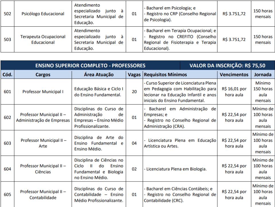c2 3 - Concurso Prefeitura de Sumaré – SP: Inscrições Abertas