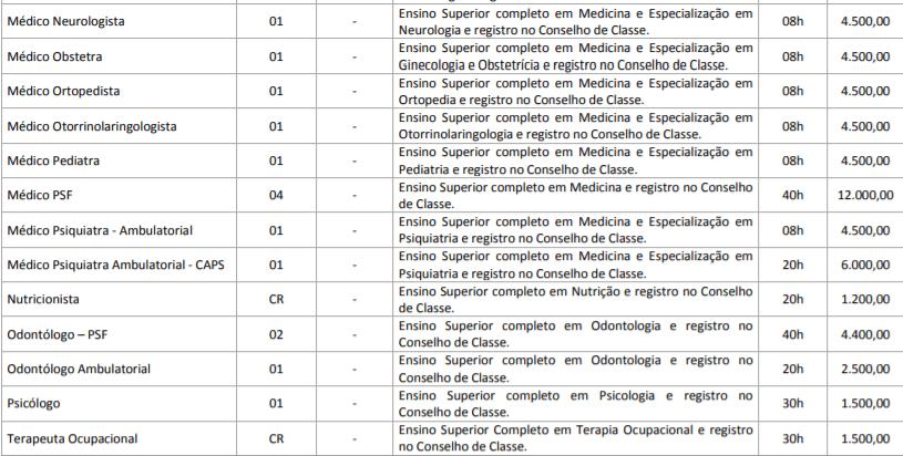 c2 8 - Processo Seletivo Prefeitura de Simão Dias – SE: Inscrições Abertas