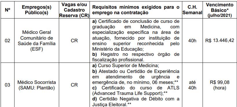 c2 - Processo Seletivo Prefeitura de Alvorada-RS: Inscrições Abertas