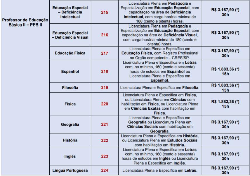 c3 10 - Processo Seletivo Prefeitura de Santana de Parnaíba-SP: Inscrições encerradas