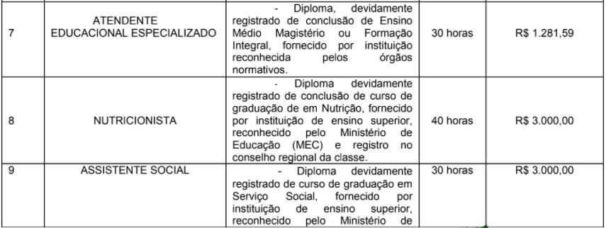 c3 11 - Processo Seletivo Prefeitura de Marechal Thaumaturgo-AC: Inscrições encerradas