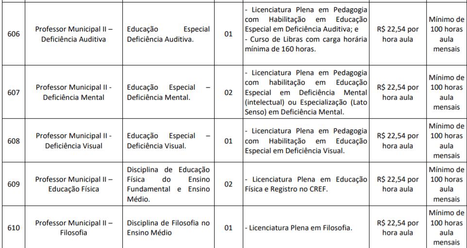 c3 3 - Concurso Prefeitura de Sumaré – SP: Inscrições Abertas