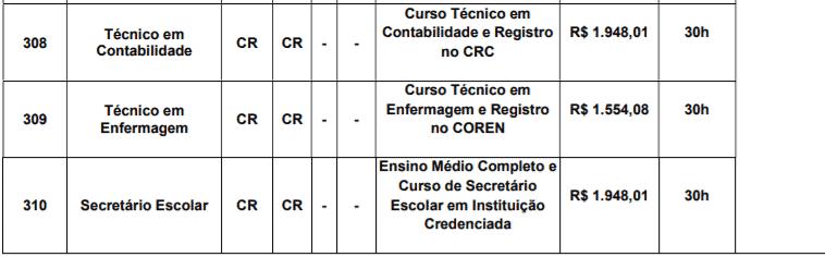 c3 4 - Concurso Prefeitura de Miguel Pereira – RJ: Inscrições Abertas para diversos cargos