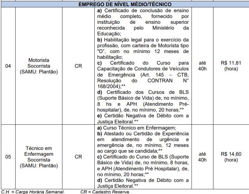 c3 - Processo Seletivo Prefeitura de Alvorada-RS: Inscrições Abertas