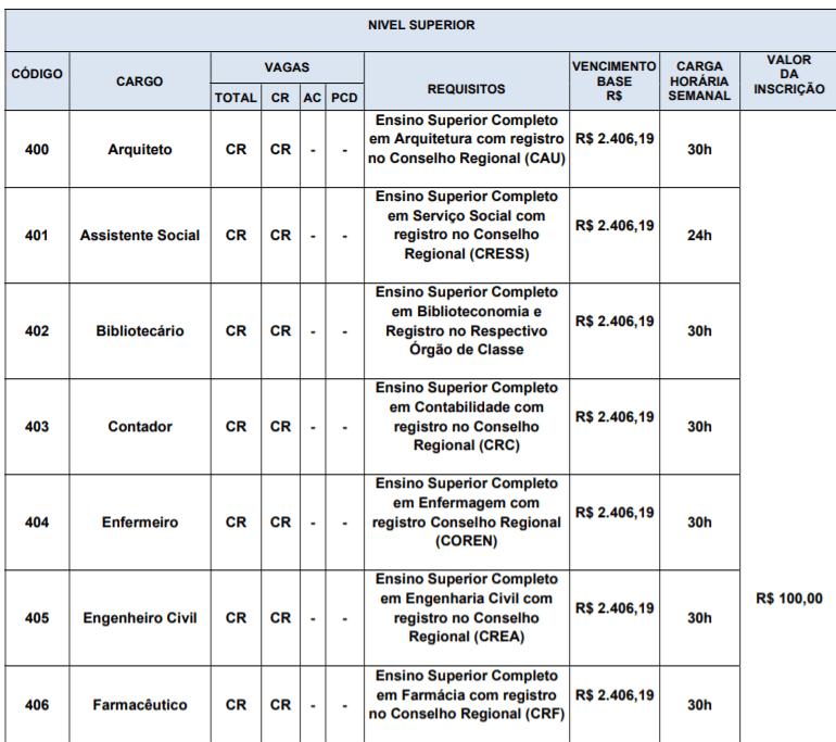 c4 3 - Concurso Prefeitura de Miguel Pereira – RJ: Inscrições Abertas para diversos cargos