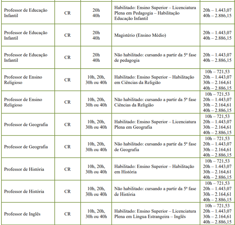 c4 5 - Processo Seletivo Prefeitura de Rodeio-SC: Inscrições Abertas