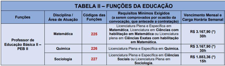 c4 7 - Processo Seletivo Prefeitura de Santana de Parnaíba-SP: Inscrições encerradas