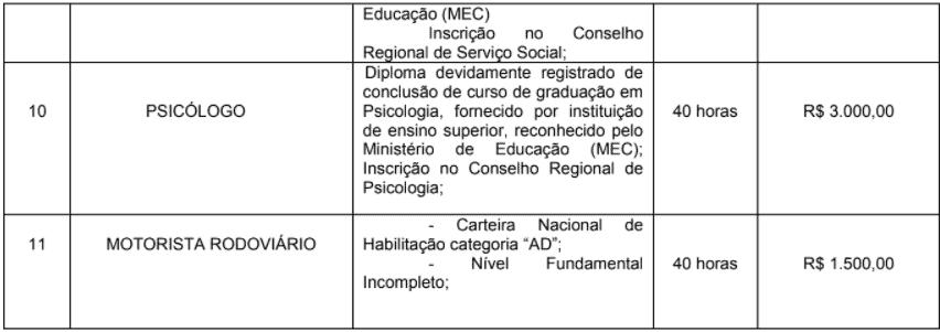 c4 8 - Processo Seletivo Prefeitura de Marechal Thaumaturgo-AC: Inscrições encerradas
