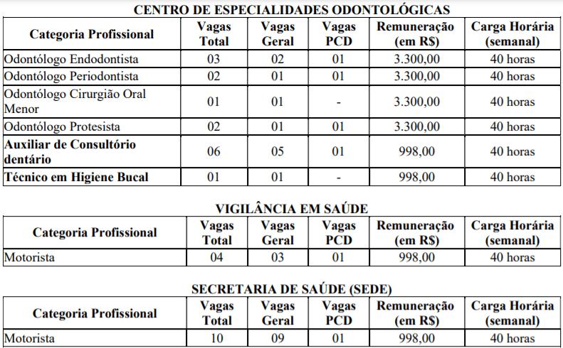 c4 9 - Processo Seletivo Prefeitura de Serra Talhada-PE: Inscrições encerradas