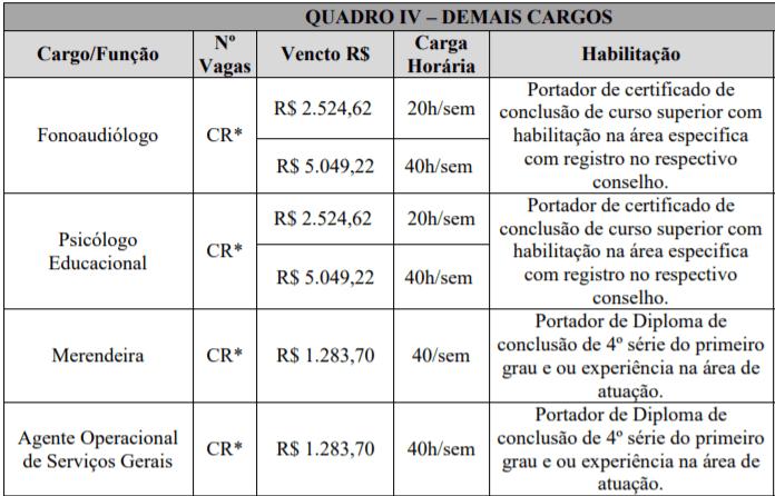 c4 - Processo Seletivo Prefeitura de Tunápolis–SC: Inscrições abertas