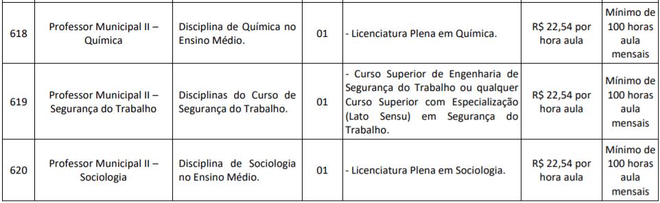 c5 1 - Concurso Prefeitura de Sumaré – SP: Inscrições Abertas