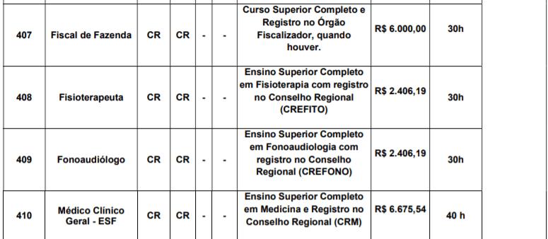 c5 2 - Concurso Prefeitura de Miguel Pereira – RJ: Inscrições Abertas para diversos cargos