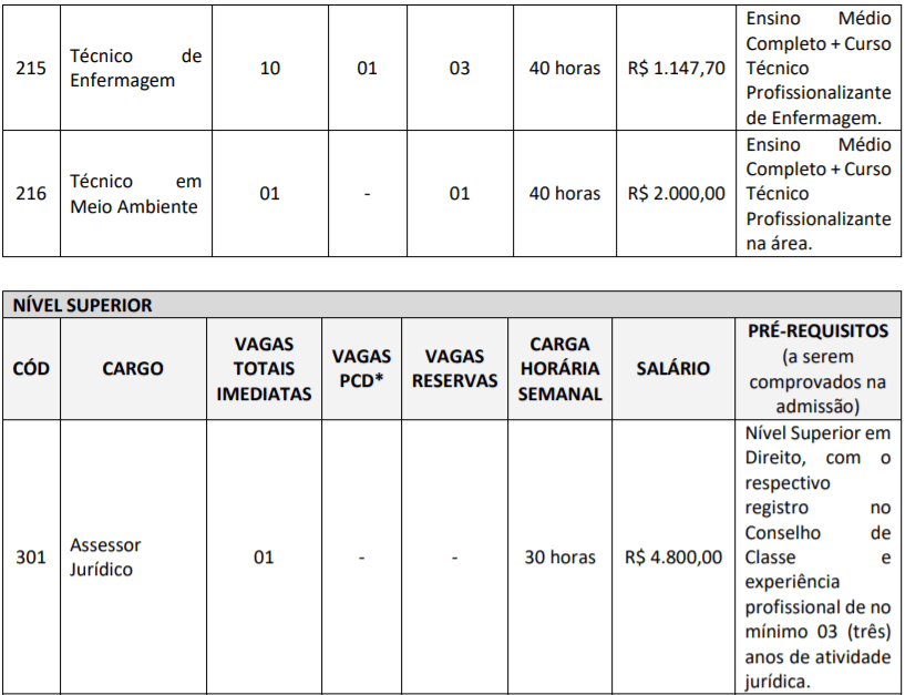 c5 3 - Concurso Público da Prefeitura de Várzea Nova-BA: Inscrições Abertas