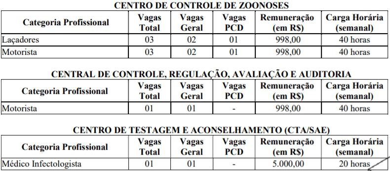c5 5 - Processo Seletivo Prefeitura de Serra Talhada-PE: Inscrições encerradas