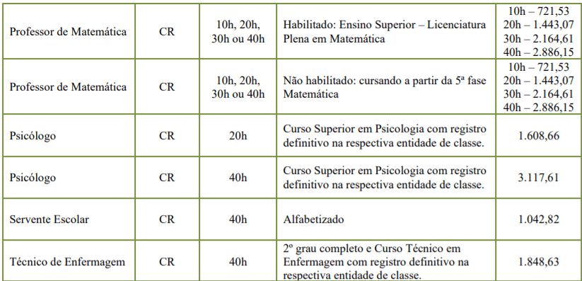 c6 2 - Processo Seletivo Prefeitura de Rodeio-SC: Inscrições Abertas