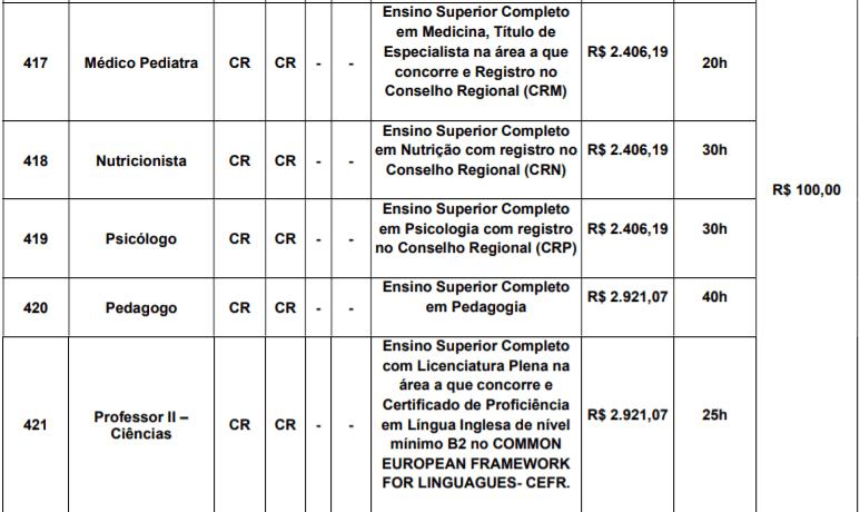 c7 - Concurso Prefeitura de Miguel Pereira – RJ: Inscrições Abertas para diversos cargos