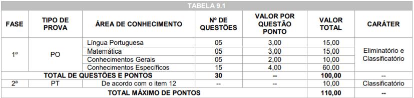 e1 - Processo Seletivo Prefeitura de Cerro Azul-PR: Inscrições abertas para professores